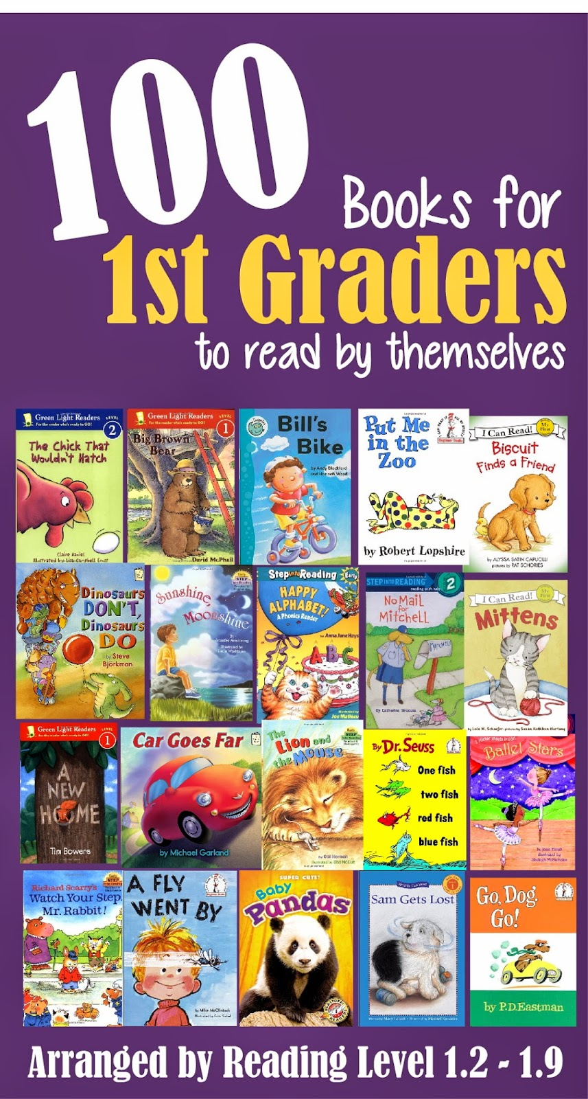 Popular Books Kids Reading