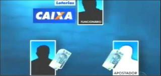 A farsa dos jogos lotéricos. Esquema financeiro para lavagem de dinheiro sujo! Isso é pirâmide financeira!