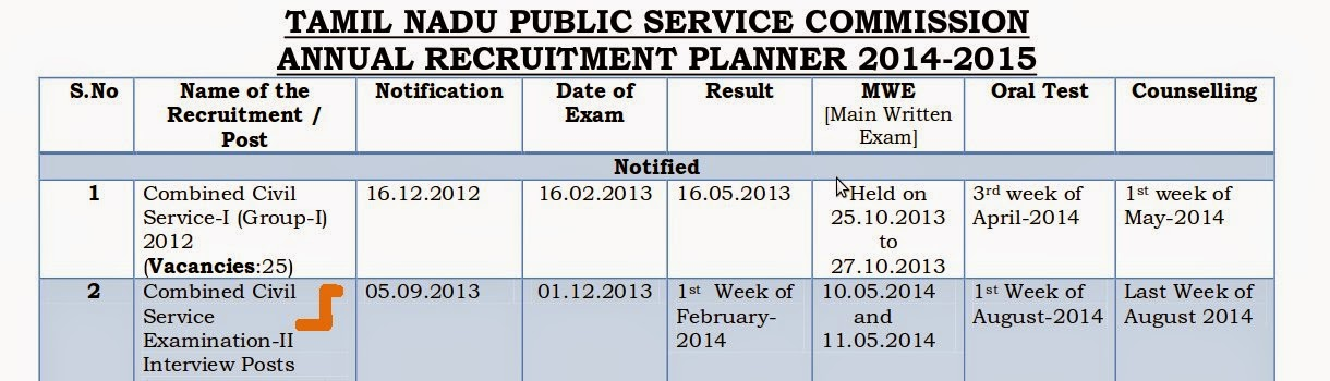 TNPSC group II exam application form Issue date - 2016 2017 Student ...