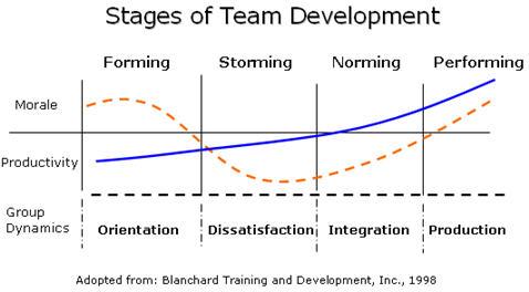 toolbox for the agile coach pdf