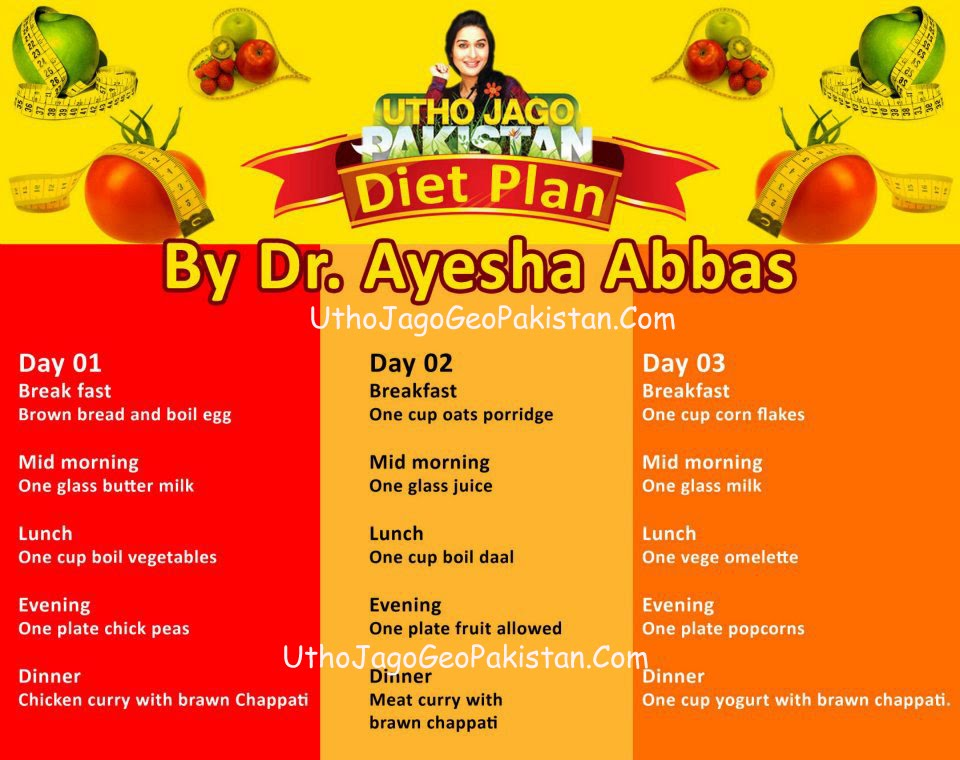 Ayesha Abbas Diet Plan Photo