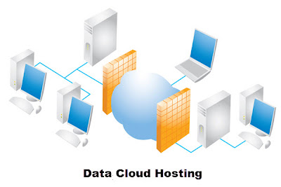 Data Cloud Hosting