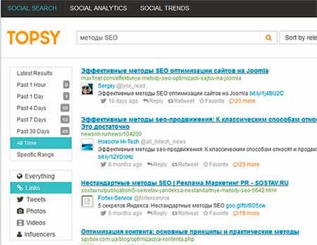 Сервис topsy.com - раскрутка сайтов