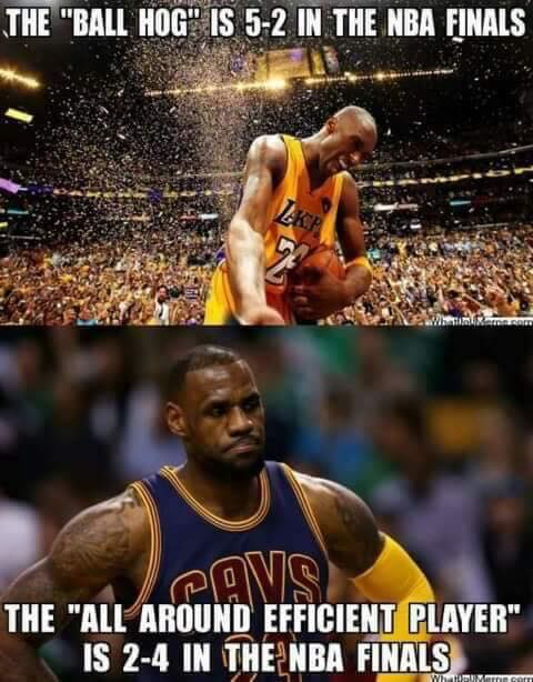 "the ""ball hog"" is 5-2 in the nba finals.- #Cavs, #Lakers, #LeBronJames, #KobeBryant, #nbafinals #nba"