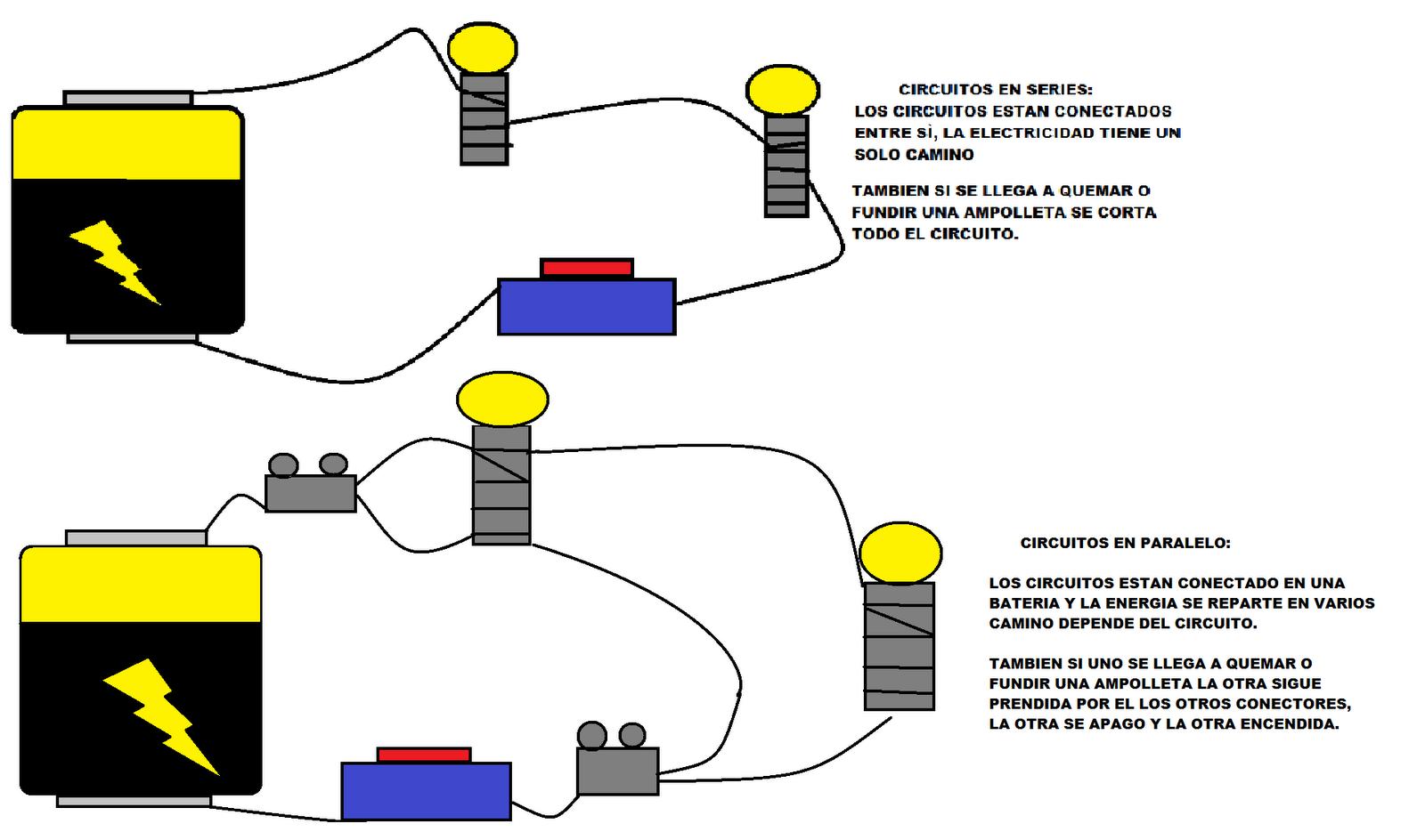 Trabajos: Tipos de Circuitos