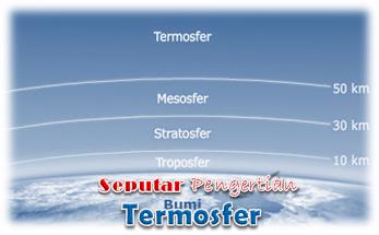 Seputar Pengertian Termosfer