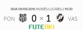 O placar de Ponte Preta 0x1 Vasco pela 24ª rodada do Brasileirão 2015