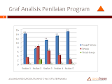 Analisis Penilaian Program