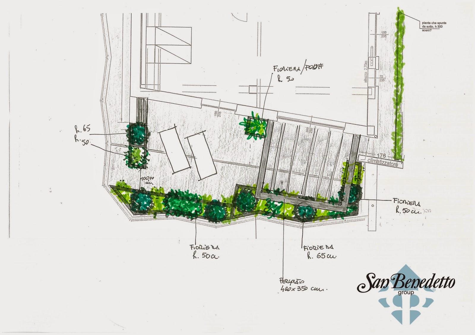 Progettare Il Giardino In Terrazzo: Terrazzi e giardini pensili ...