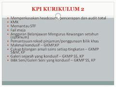 KPI KURIKULUM 2