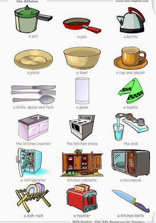TUTTOPROF. Inglese: 54 Kitchen objects flashcards