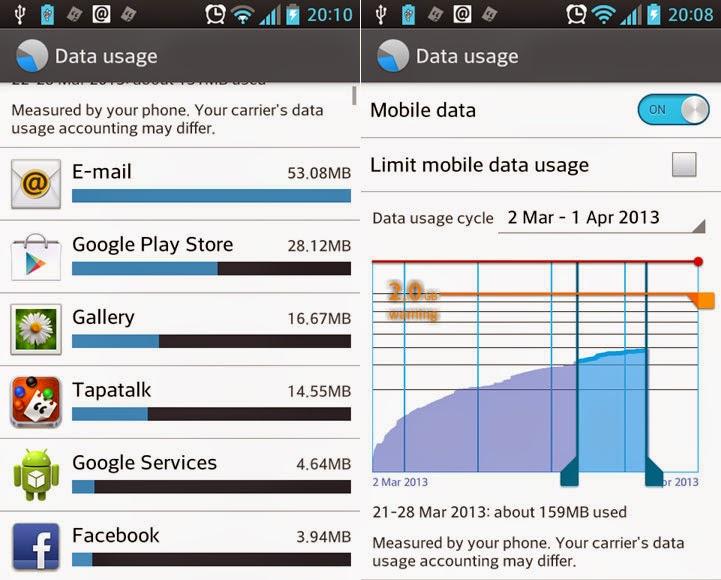 Yang Harus Dilakukan Setelah Membeli Ponsel Android 3