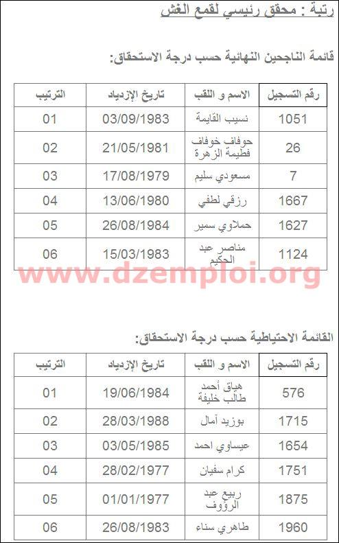 نتائج مسابقة التوظيف في مديرية التجارة لولاية بسكرة 2013 4.JPG