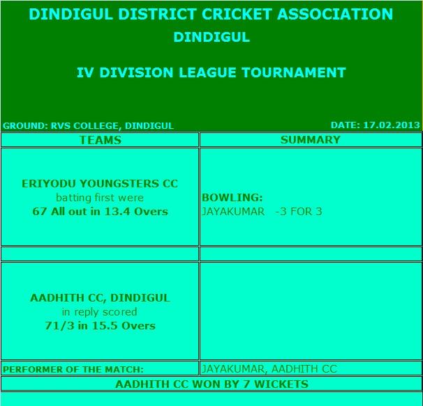 IV DIVISION – 17.02.2013 (Dindigul)