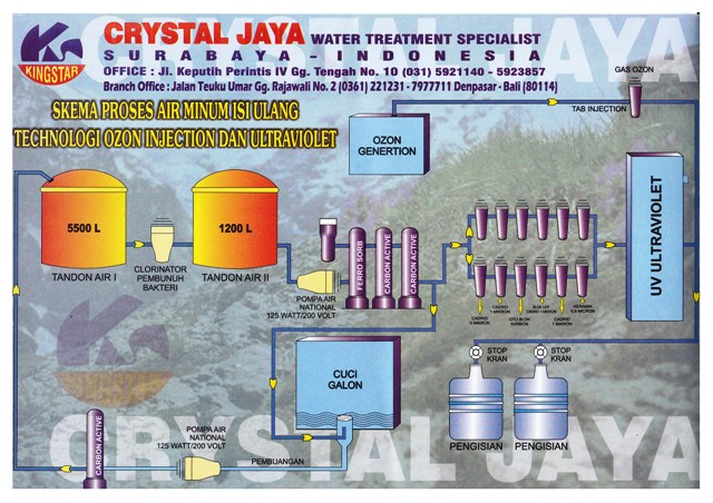 Water treatment specialist in bali skema proses air minum isi ulang skema proses air minum isi ulang ccuart Images