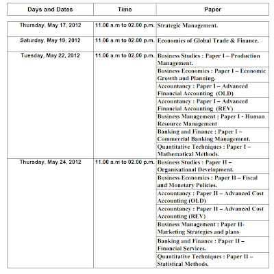 M.COM. (PART I) EXAMINATION FIRST  HALF 2012