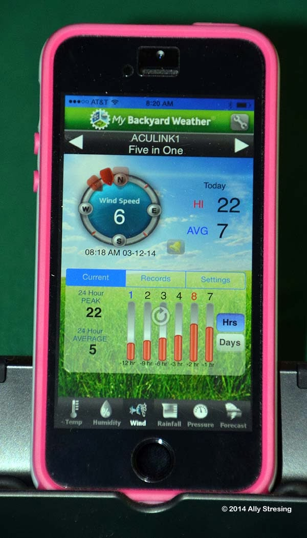 Another Cool Aspect Of Having Your Own Backyard Weather Station Is The  Ability To Share Your Information With Other Weather Geeks.