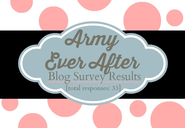 Survey Results for Army Ever After