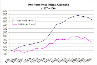 Lawler: On the upward trend in Real House Prices