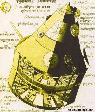 Misteri Teknologi Super Dahsyat India Kuno