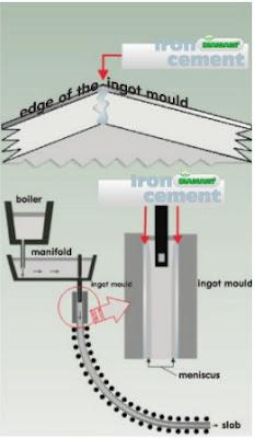 Iron cement – Bảo vệ bề mặt chống mòn nhiệt