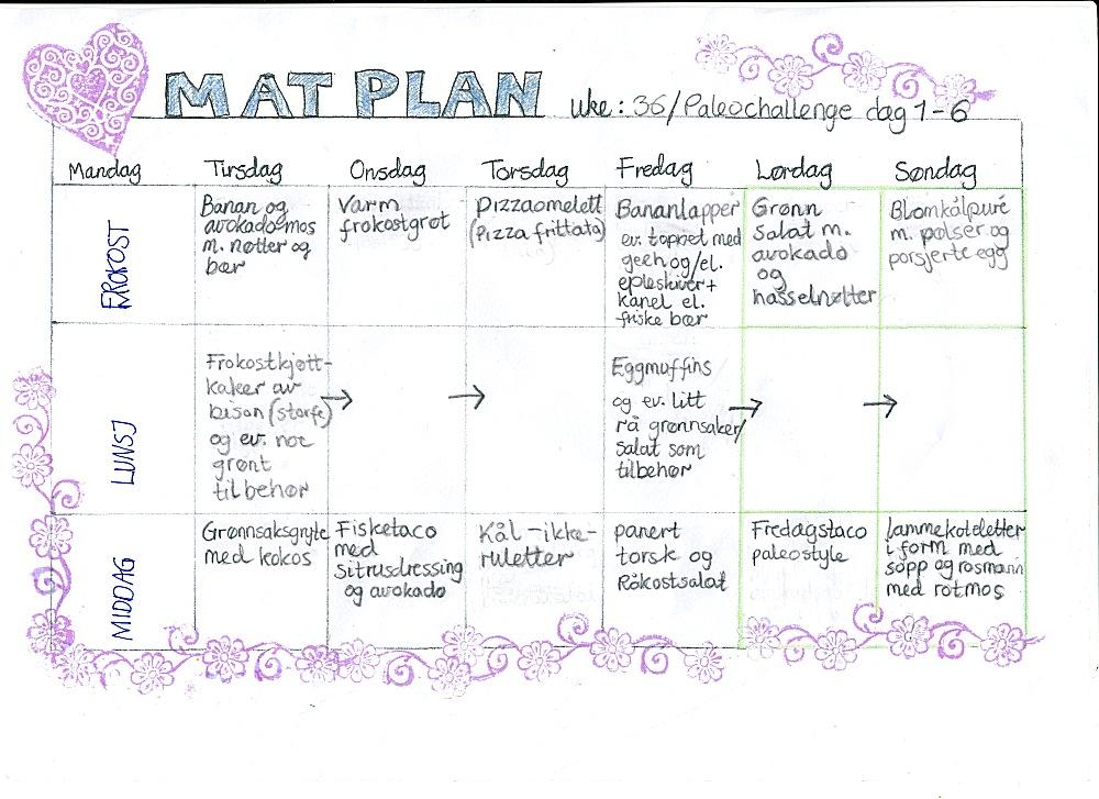 matplan for en uke