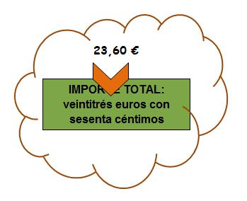 excel-para-pasar-números-a-letras-en-documentos-financieros