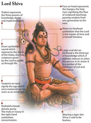 Lord Shivan 6