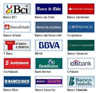 bancos en el mundo