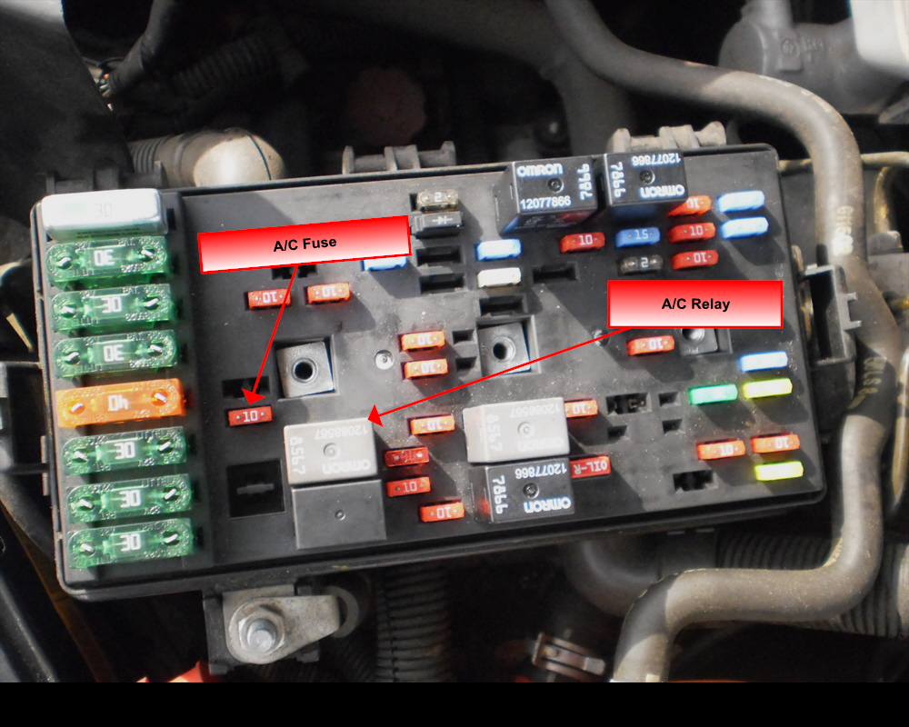 jwr automotive diagnostics saturn l checking the a c fuse and low and behold it was blown this is going to be easy inserting a fresh fuse and it immediately blows when the compressor is