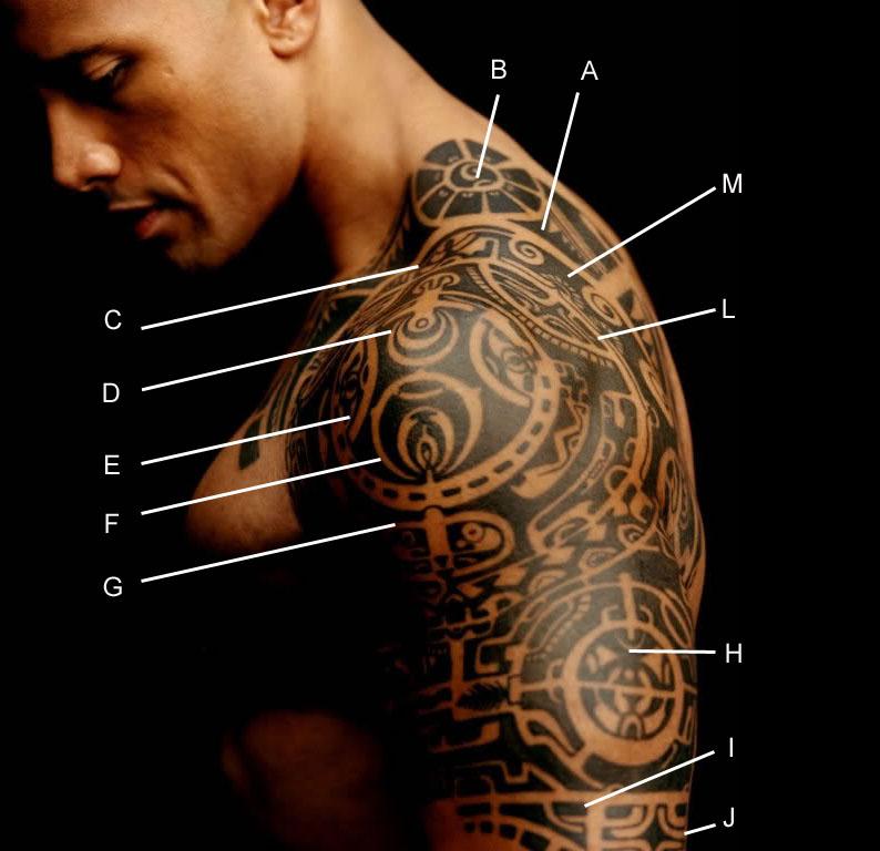 The Rock - Significado de sua Tattoo