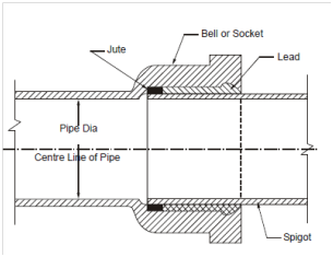 Culvert Pipe Gates as well Bascule Hinged Crest Gate as well Gate Valve CAD Symbol moreover Irrigation Canal Cross Section also TV Surround Sound System Set Up. on sluice gate diagram