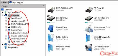 Berbagai Cara Menyembunyikan dan Menampilkan Drive Hardisk Yang Hilang Pada Windows