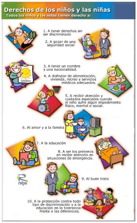 Obligaciones de los niños con dibujos - Imagui
