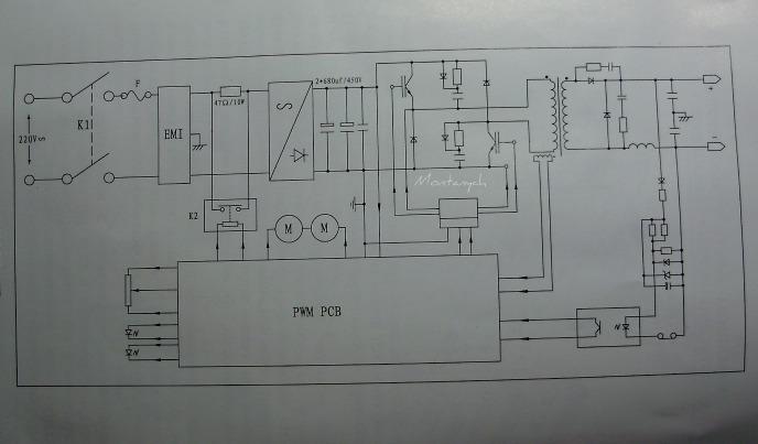 AIKEN WELD RAINGER 160