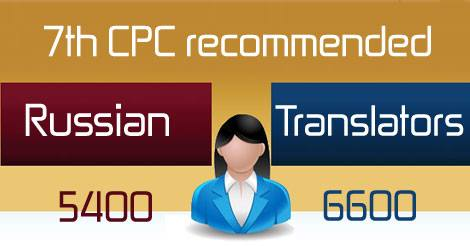 7th-CPC-Recommended-upgrade-russian-translators
