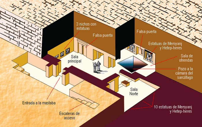 Arquitectura y arte egipcios iii arquitectura funeraria for Arquitectura funeraria