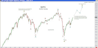 %2524SPX+weekly+2 13 11 $SPX   February 13, 2011   monthly candles. Middle of Cycle wave 3 of Supercycle wave 5 up . . .
