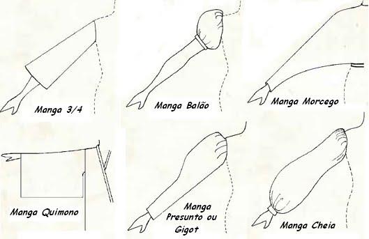 Mangas pra que te quero la libert d 39 opinion for Tipos de manga japones