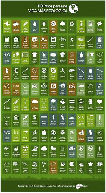 100 Pasos para tener una vida más ecológica: EcoSiglos