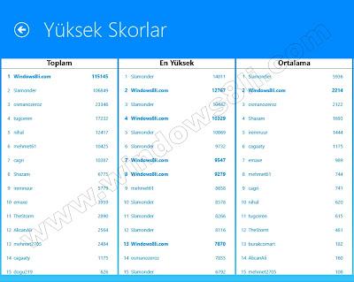 Windows 8 Hızlı Yaz