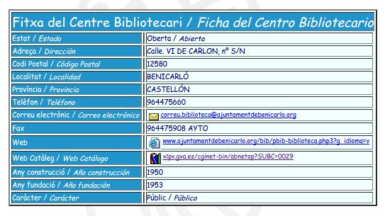BIBLIOTECA PUBLICA MUNICIPAL MANEL GARCIA I GRAU (BENICARLÓ)