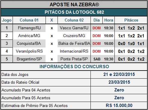 LOTOGOL 682 - PITÁCOS DA ZEBRA