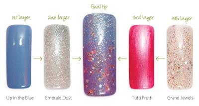 """""""layered nails"""" Personnalisé vos couleurs de vernis à ongles (AVEC CONCOURS)"""