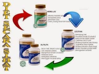 kawal-kolesterol