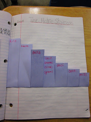 photo of metric conversions metric staircase math journal @ Runde's Room