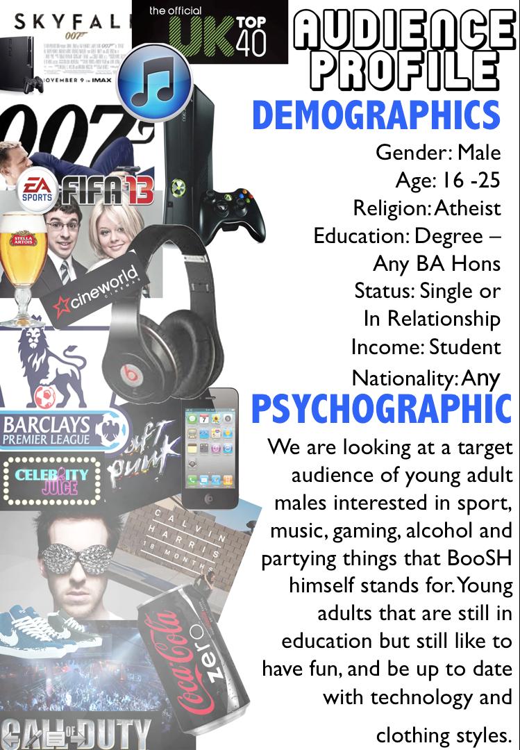 Media Studies A2: Audience Profiling