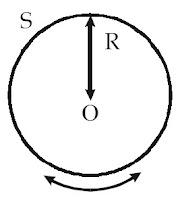 piringan yang bermassa M dirotasikan dengan poros melalui pusat massa O dan tegak lurus pada piringan