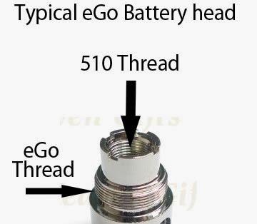 image des pas de vis Ego /510