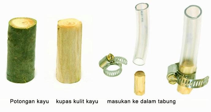 artikel by indonesiaminapolitan